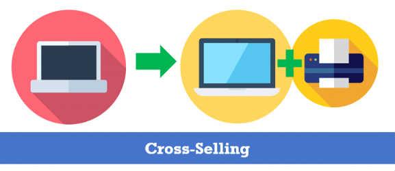 cross-selling image of monitors