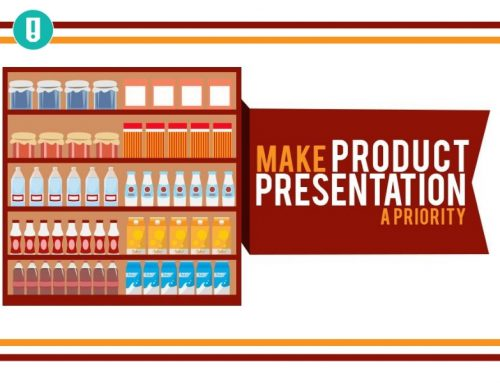Make Product Presentation a Priority [INFOGRAPHIC]